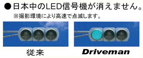 ドライブレコーダー信号画像